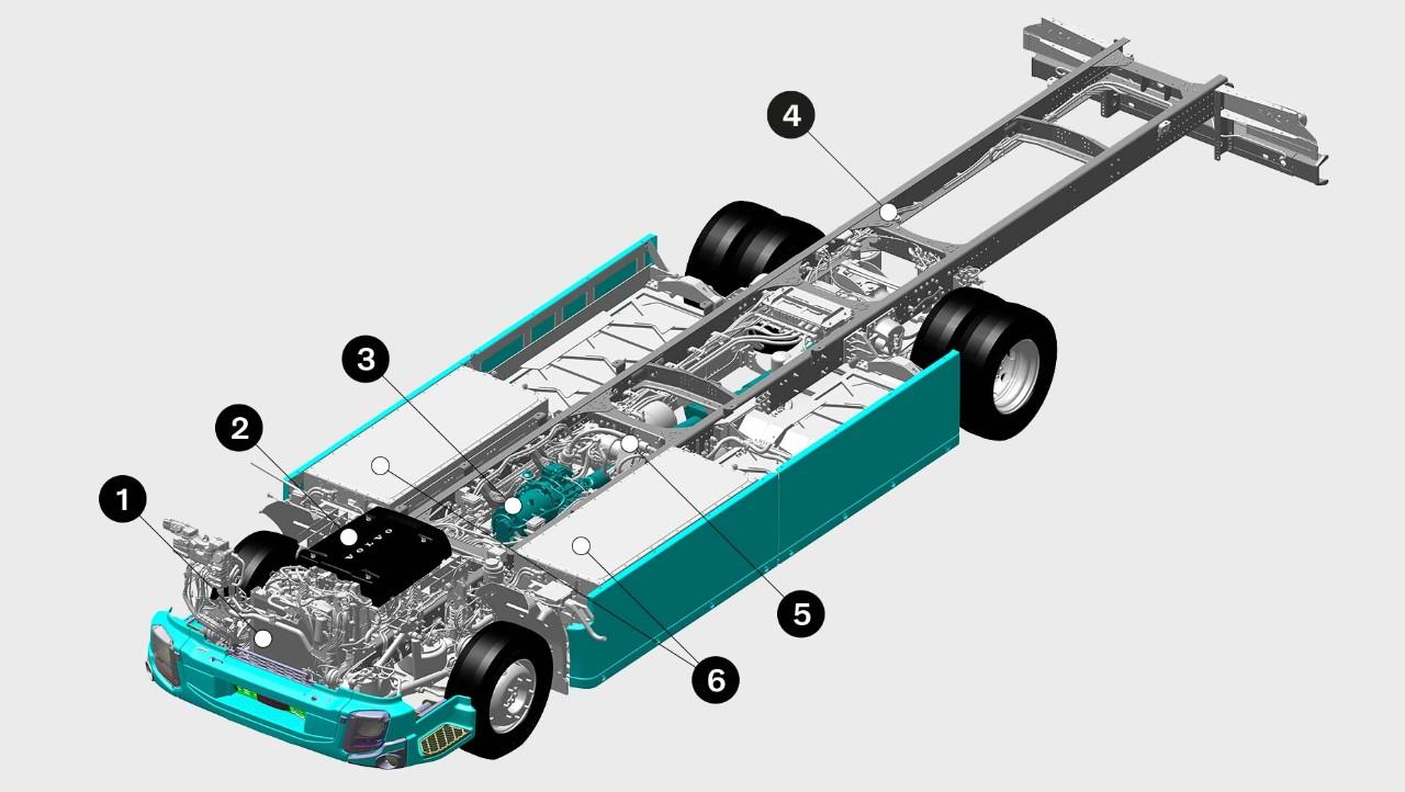 Volvo FL Electric je vybavené komponentmi asystémami, ktoré sú špecifické pre elektrické nákladné vozidlá